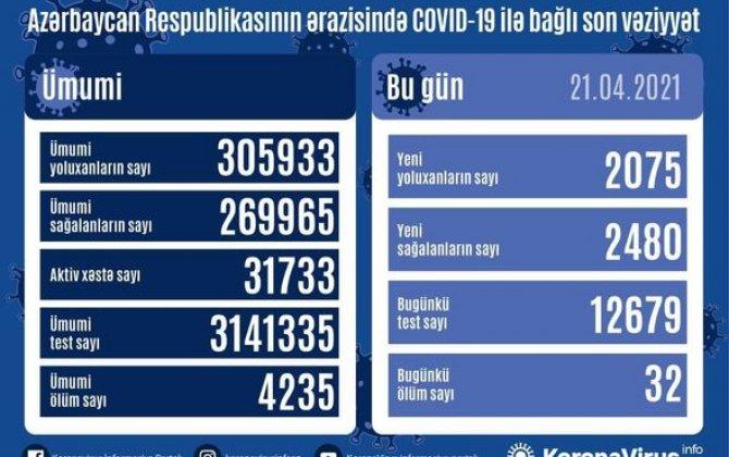 Azərbaycanda son sutkada koronavirusa yoluxanların sayı AÇIQLANDI - FOTO
